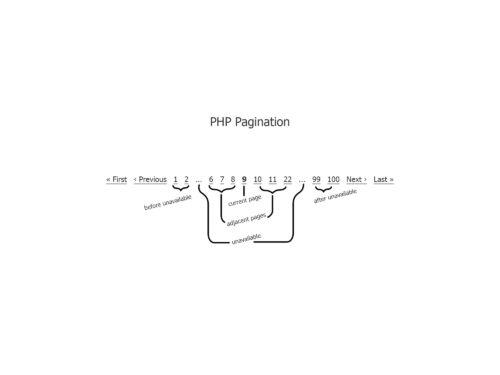 pagination-description-cover-size